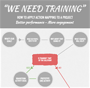 Action mapping workflow