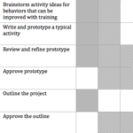 New job aid summarizes action mapping for teams