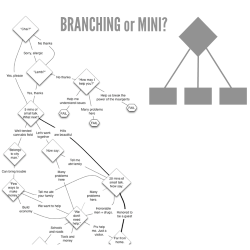 Scenario-based training design: Branching or mini scenario?