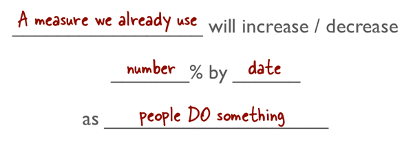 Formula to create a measurable business goal for training