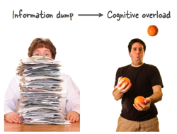 Information dump leads to cognitive overload