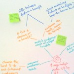How action mapping can change your design process