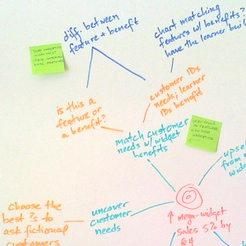 action mapping for instructional design
