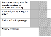 Action mapping workflow as a Word doc